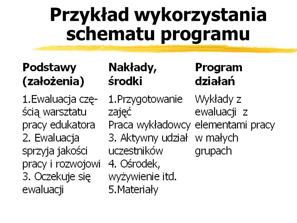 Przykład wykorzystania schematu programu