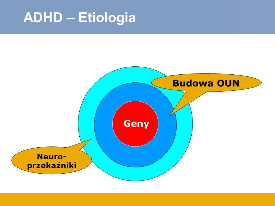 ADHD – Etiologia Budowa OUN Geny Neuro-przekaźniki