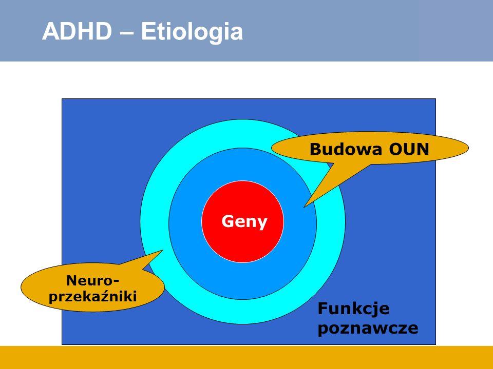 ADHD – Etiologia Budowa OUN Geny Neuro-przekaźniki Funkcje poznawcze