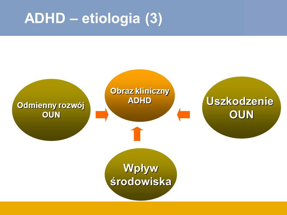 ADHD – etiologia (3) Uszkodzenie OUN Wpływ środowiska Obraz kliniczny