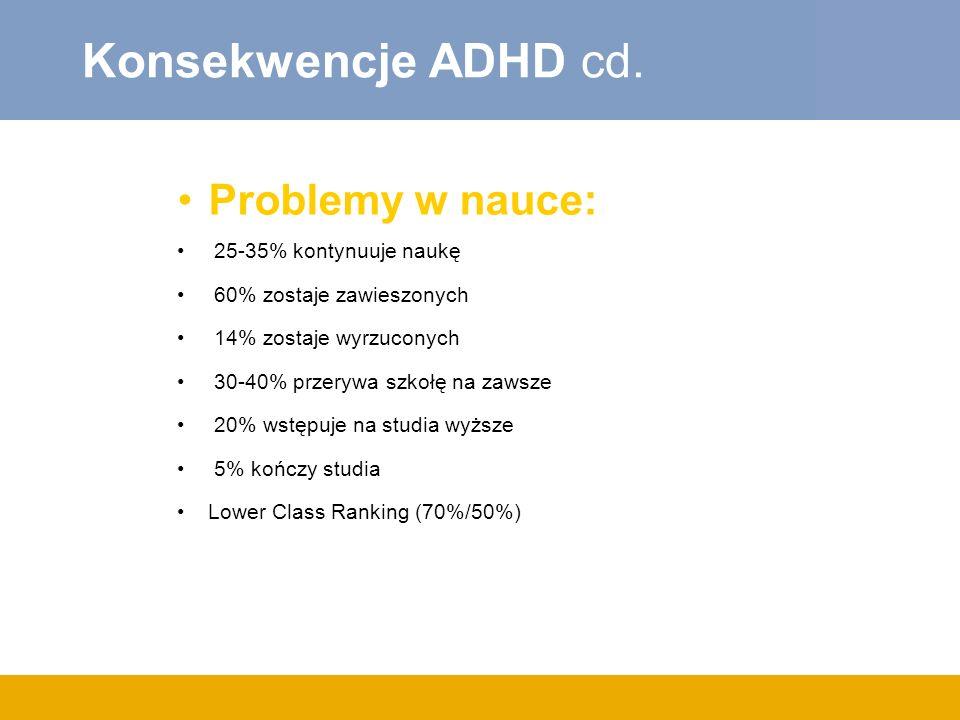 Konsekwencje ADHD cd. Problemy w nauce: 25-35% kontynuuje naukę