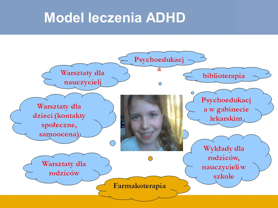Model leczenia ADHD Psychoedukacja Warsztaty dla nauczycieli
