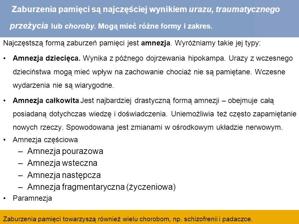 Amnezja fragmentaryczna (życzeniowa)