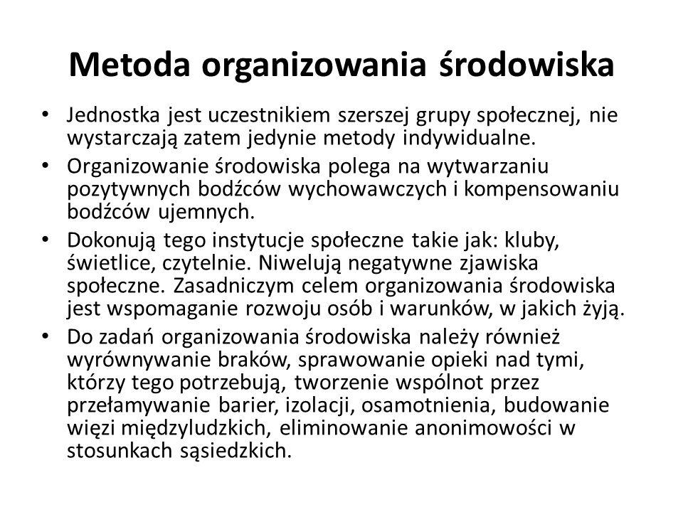 Metoda organizowania środowiska