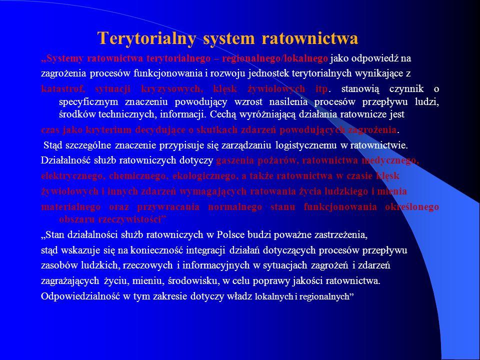 Terytorialny system ratownictwa