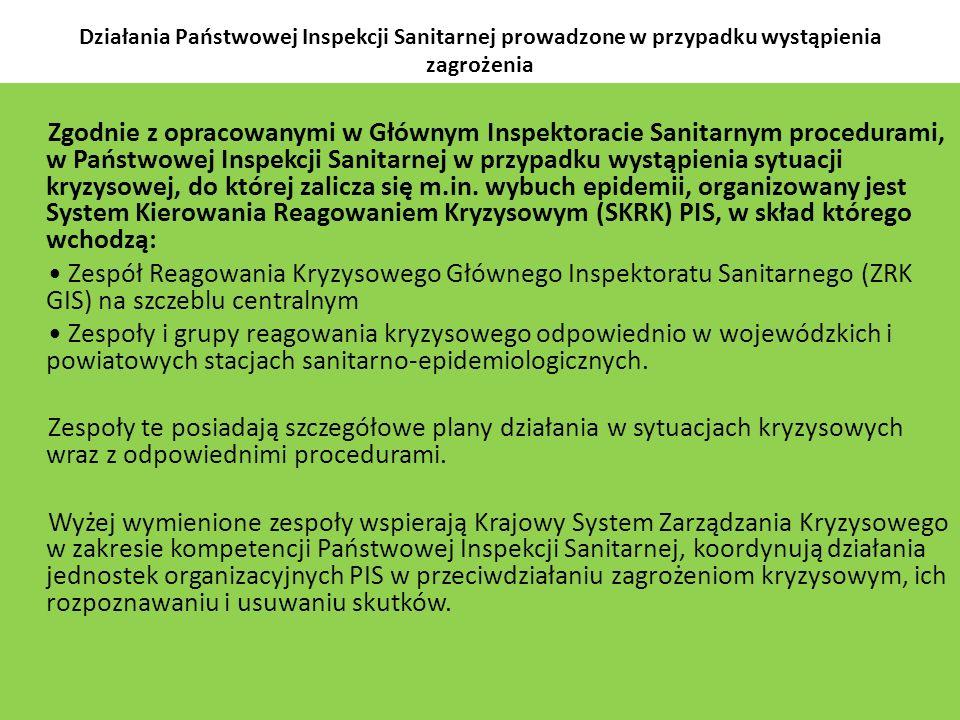 Działania Państwowej Inspekcji Sanitarnej prowadzone w przypadku wystąpienia zagrożenia