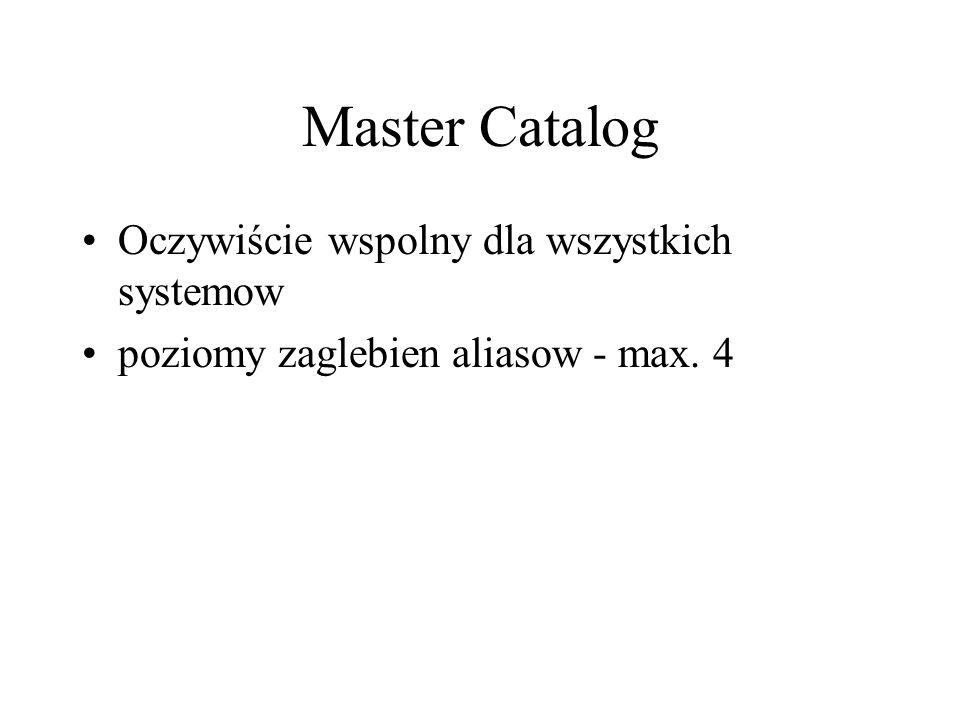 Master Catalog Oczywiście wspolny dla wszystkich systemow