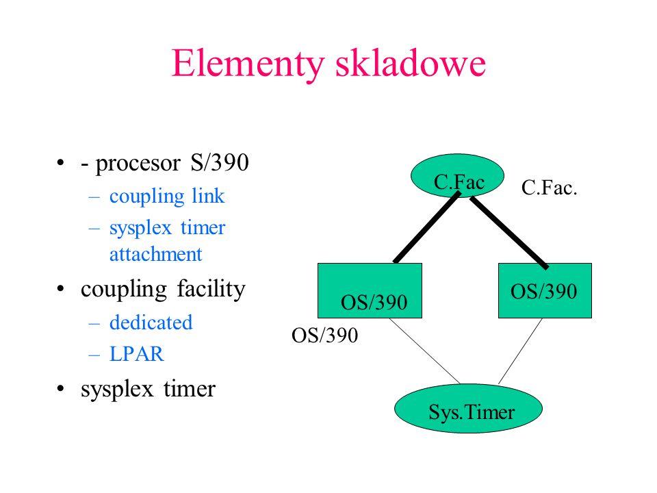 Elementy skladowe - procesor S/390 coupling facility sysplex timer