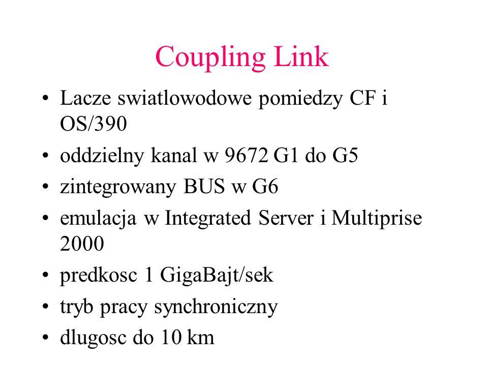 Coupling Link Lacze swiatlowodowe pomiedzy CF i OS/390