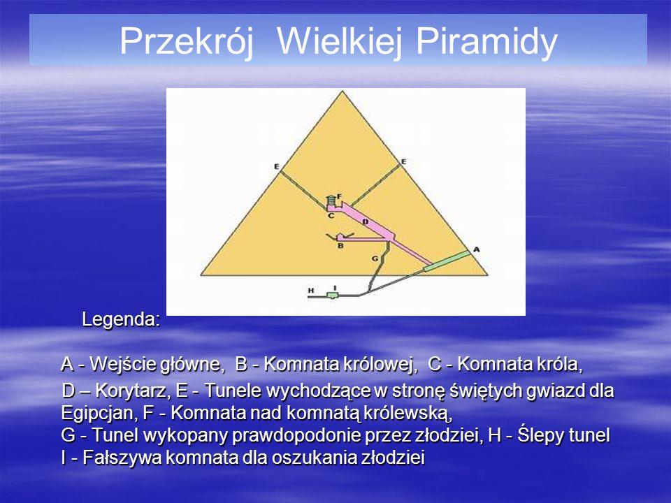Przekrój Wielkiej Piramidy