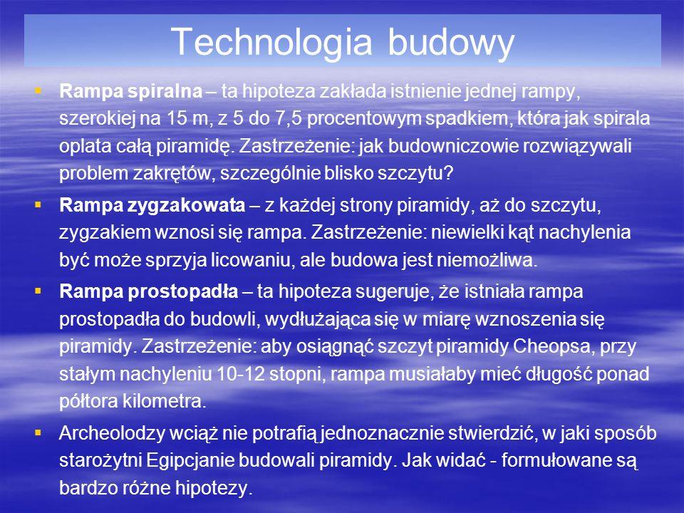 Technologia budowy