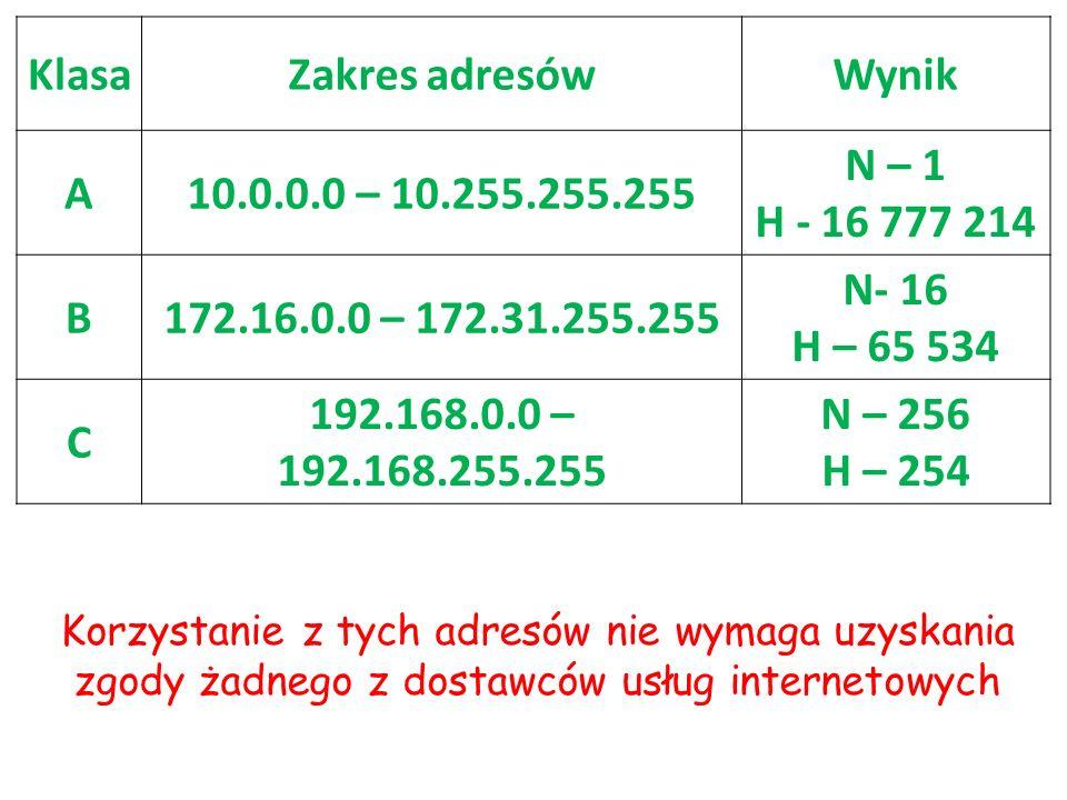 Klasa Zakres adresów Wynik A 10.0.0.0 – 10.255.255.255 N – 1