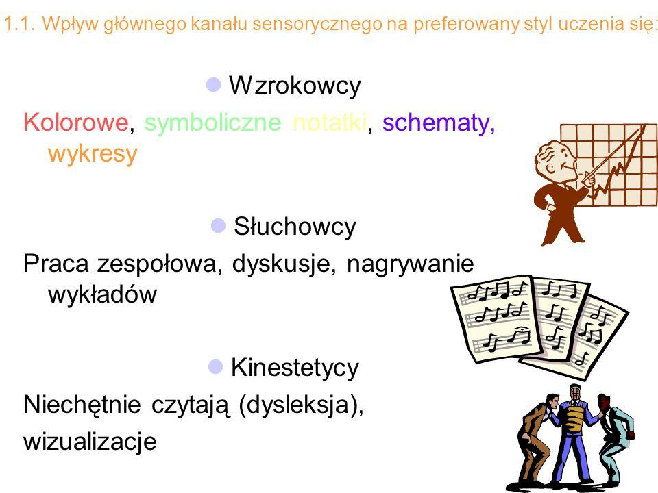 Kolorowe, symboliczne notatki, schematy, wykresy