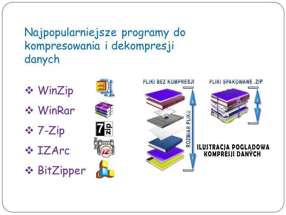 Najpopularniejsze programy do kompresowania i dekompresji danych