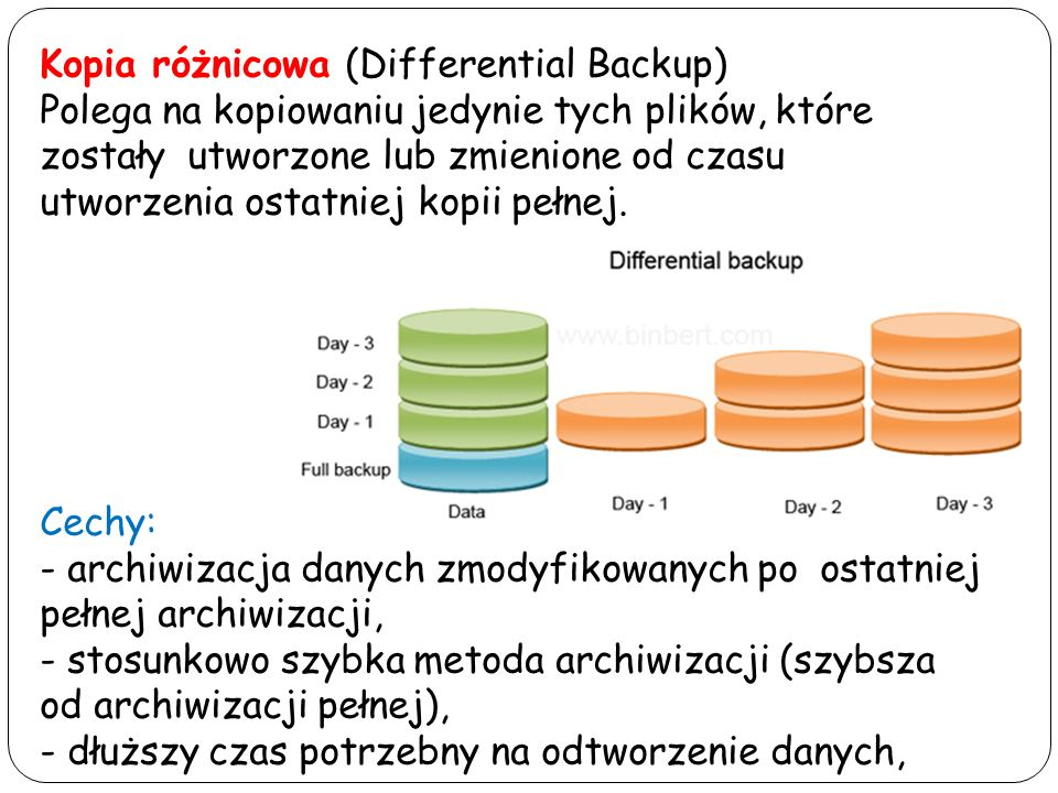 Kopia różnicowa (Differential Backup)