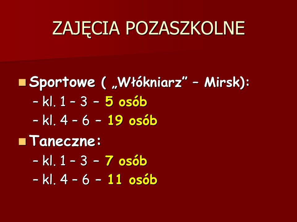 """ZAJĘCIA POZASZKOLNE Sportowe ( """"Włókniarz – Mirsk): Taneczne:"""