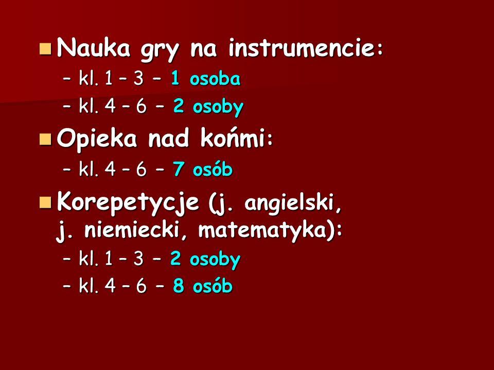 Nauka gry na instrumencie: