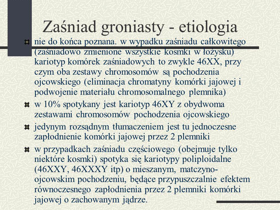 Zaśniad groniasty - etiologia