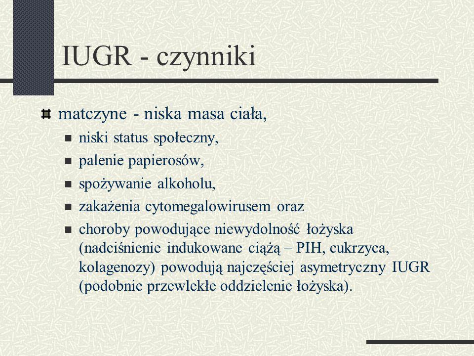 IUGR - czynniki matczyne - niska masa ciała, niski status społeczny,