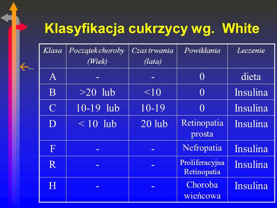 Klasyfikacja cukrzycy wg. White