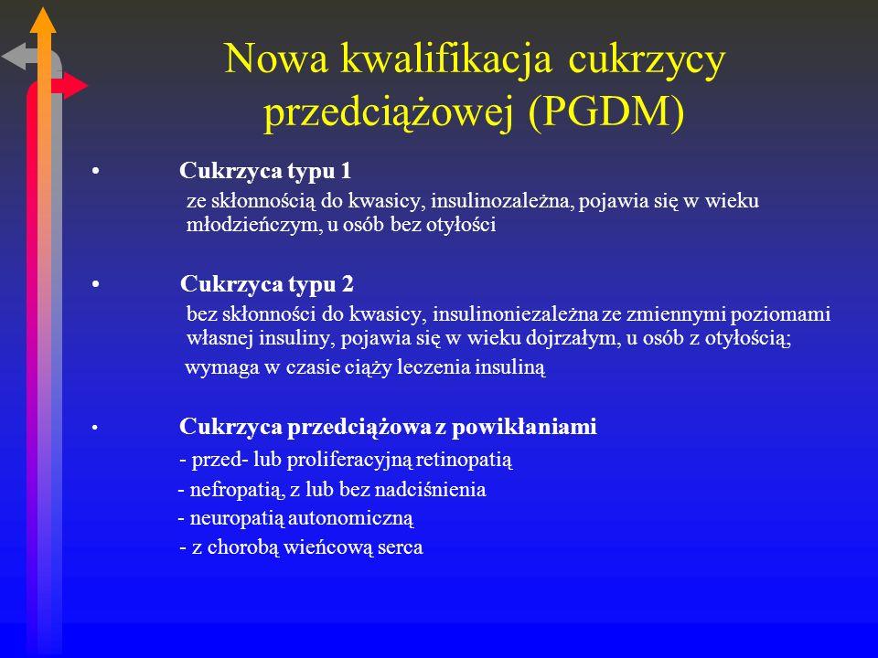 Nowa kwalifikacja cukrzycy przedciążowej (PGDM)