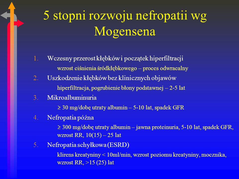 5 stopni rozwoju nefropatii wg Mogensena