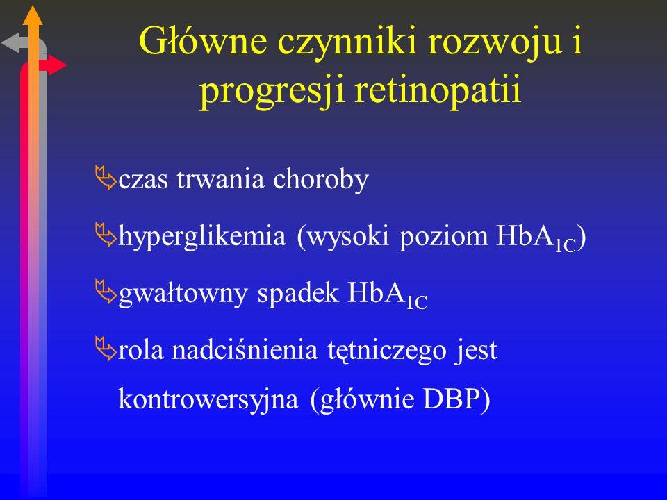 Główne czynniki rozwoju i progresji retinopatii