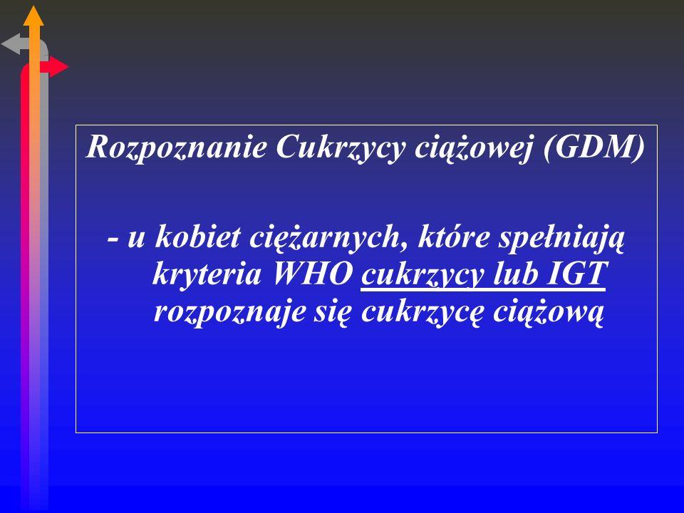 Rozpoznanie Cukrzycy ciążowej (GDM)