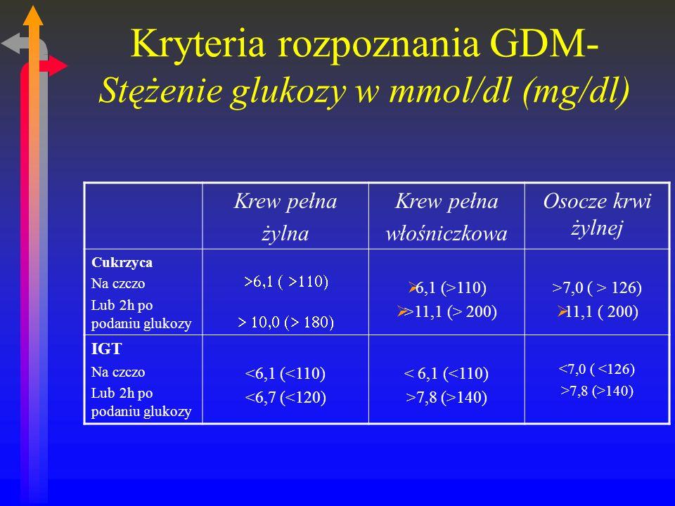 Kryteria rozpoznania GDM- Stężenie glukozy w mmol/dl (mg/dl)
