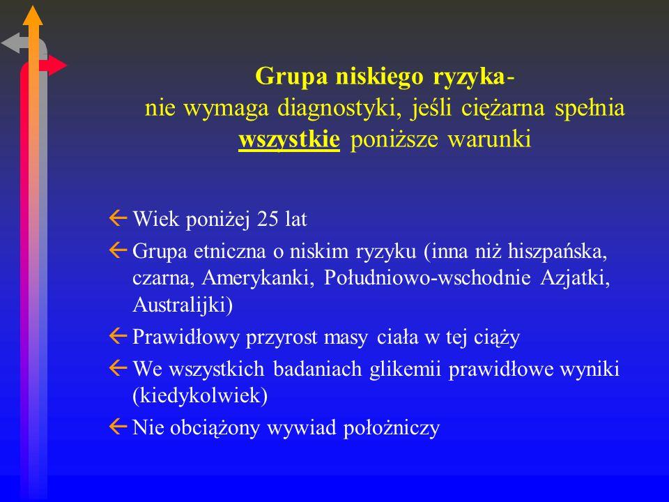 Grupa niskiego ryzyka- nie wymaga diagnostyki, jeśli ciężarna spełnia wszystkie poniższe warunki