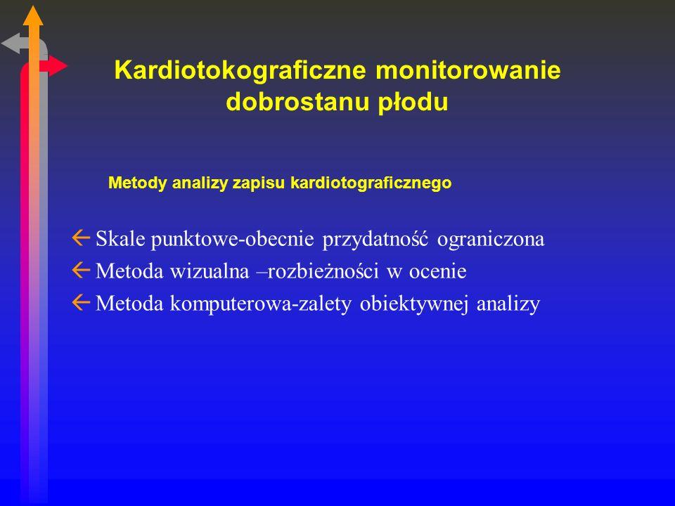Kardiotokograficzne monitorowanie dobrostanu płodu
