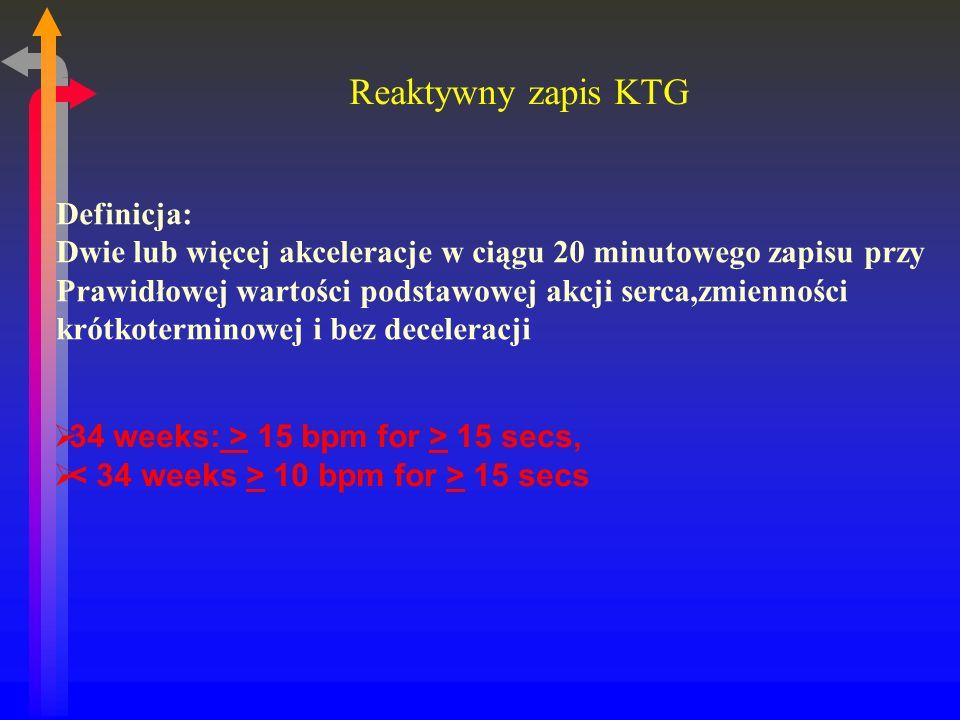Reaktywny zapis KTG Definicja: