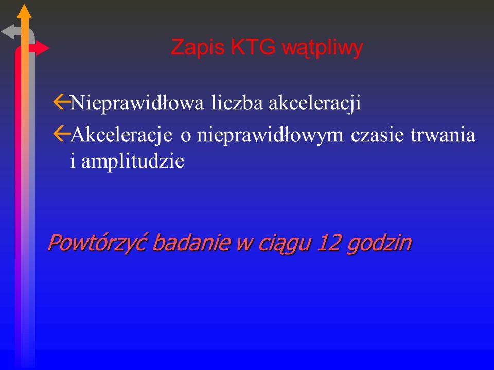 Zapis KTG wątpliwy Nieprawidłowa liczba akceleracji. Akceleracje o nieprawidłowym czasie trwania i amplitudzie.