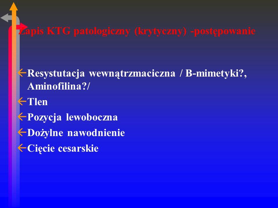 Zapis KTG patologiczny (krytyczny) -postępowanie