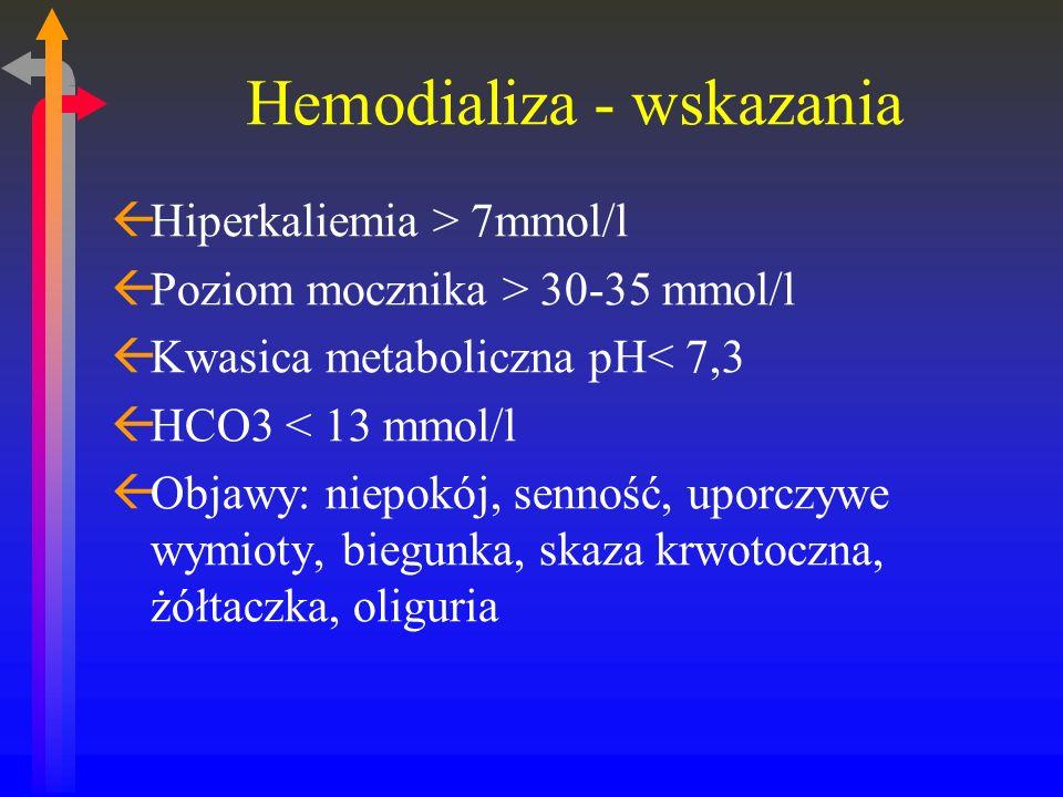 Hemodializa - wskazania