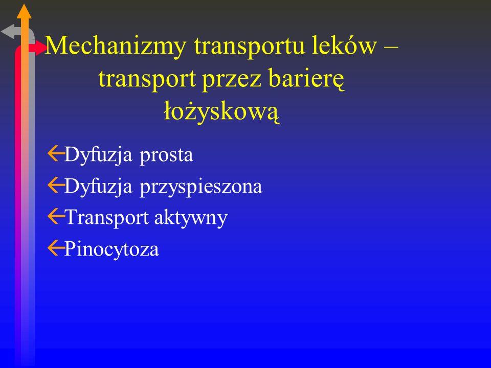 Mechanizmy transportu leków – transport przez barierę łożyskową