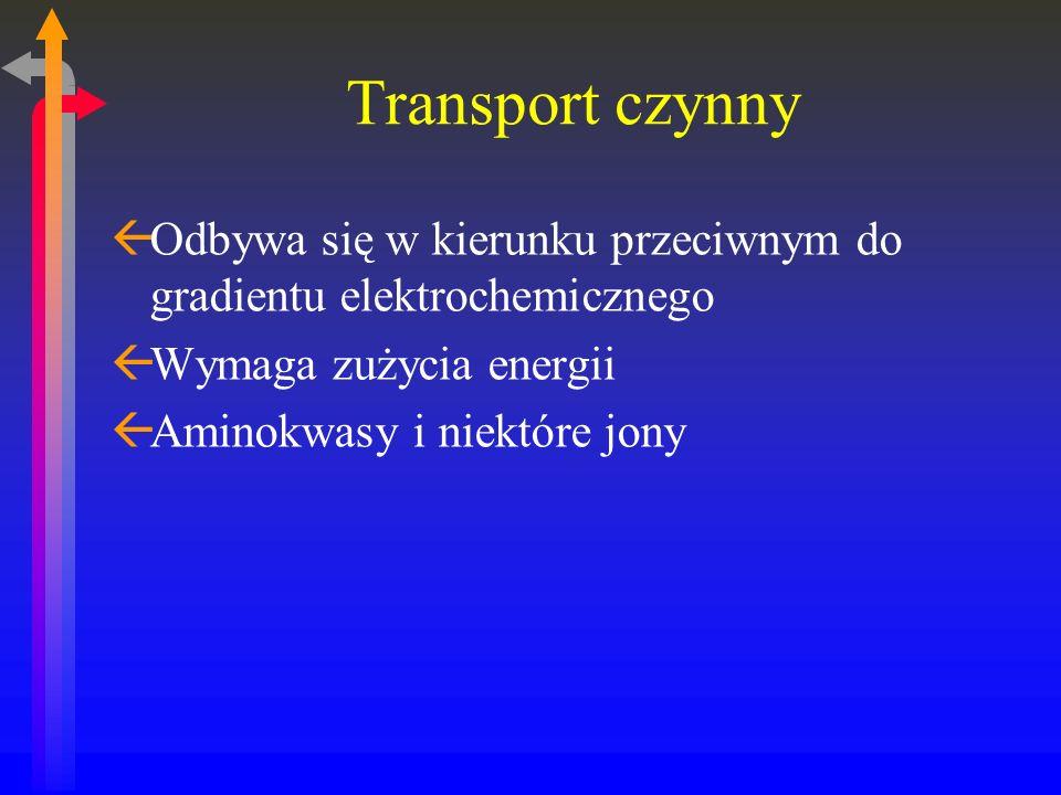 Transport czynny Odbywa się w kierunku przeciwnym do gradientu elektrochemicznego. Wymaga zużycia energii.