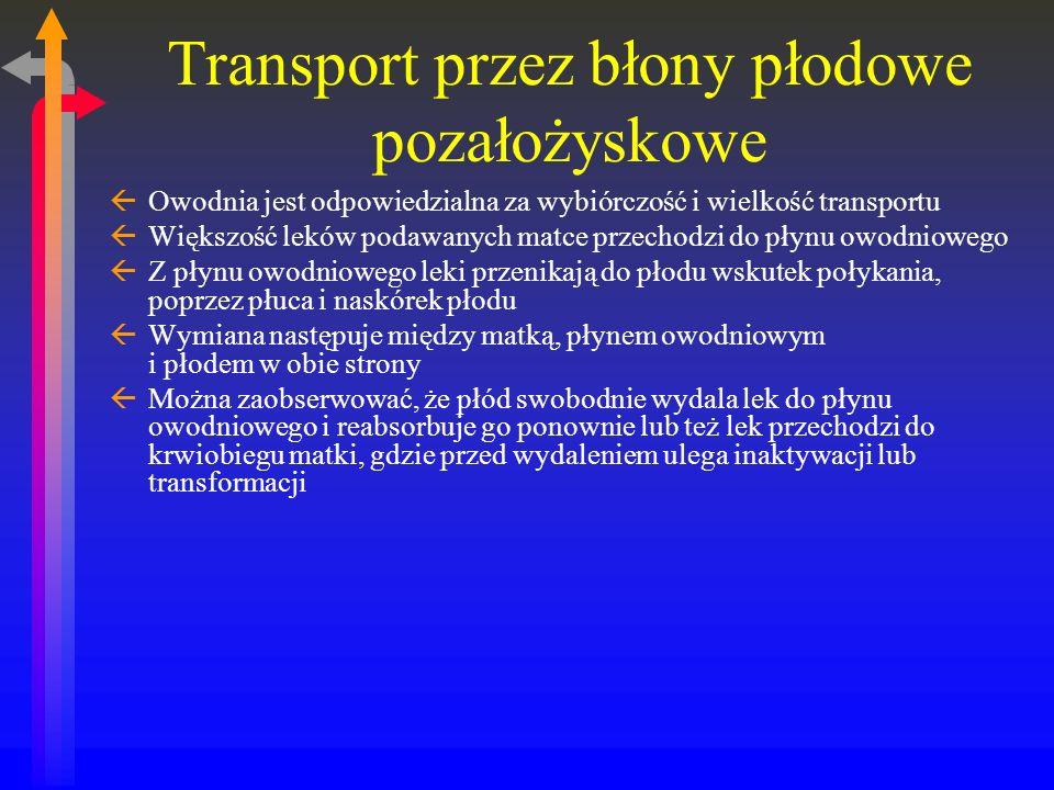 Transport przez błony płodowe pozałożyskowe