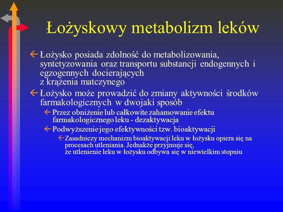 Łożyskowy metabolizm leków