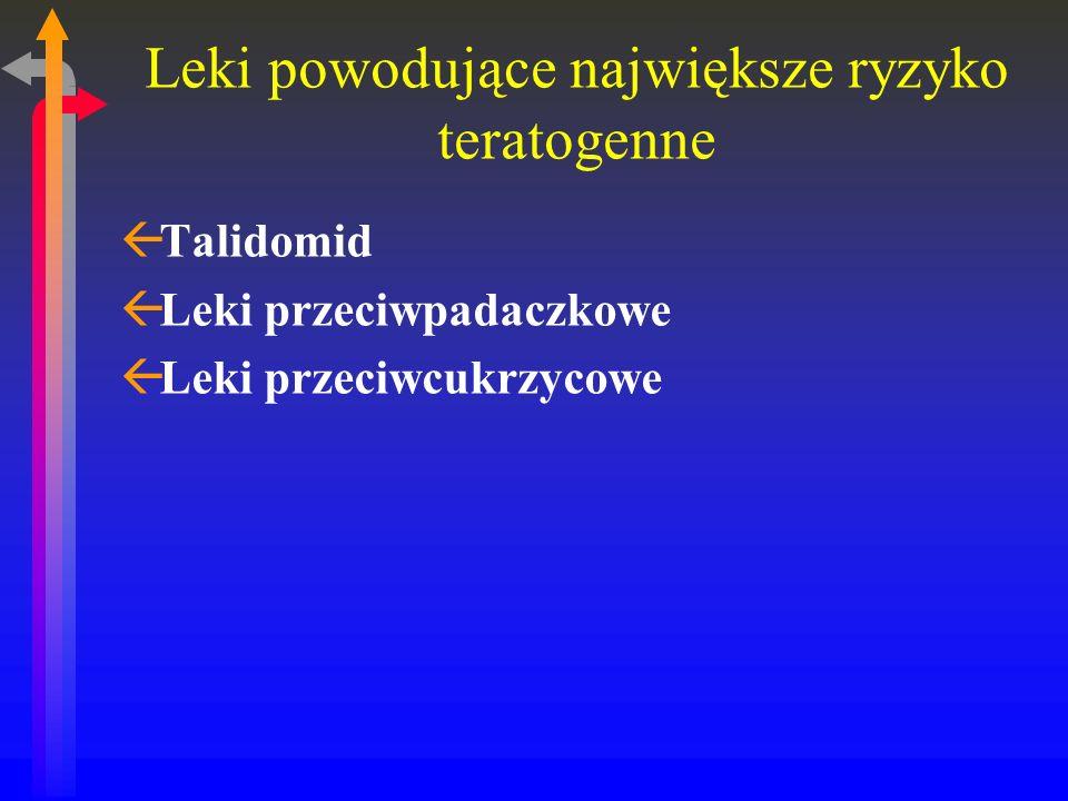 Leki powodujące największe ryzyko teratogenne
