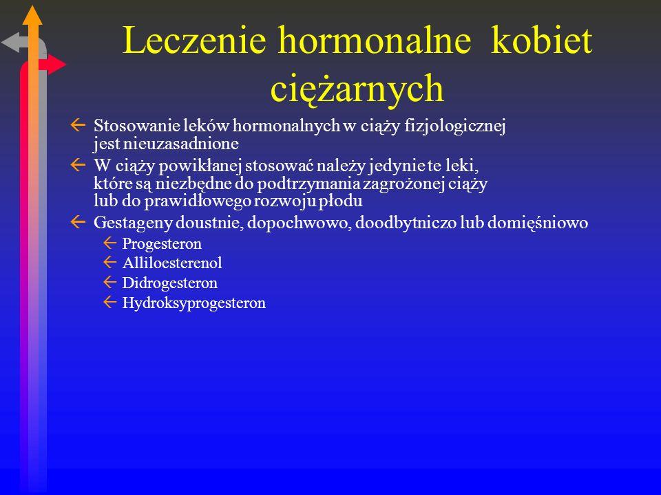 Leczenie hormonalne kobiet ciężarnych