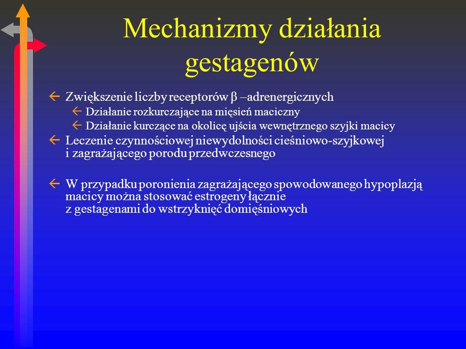 Mechanizmy działania gestagenów