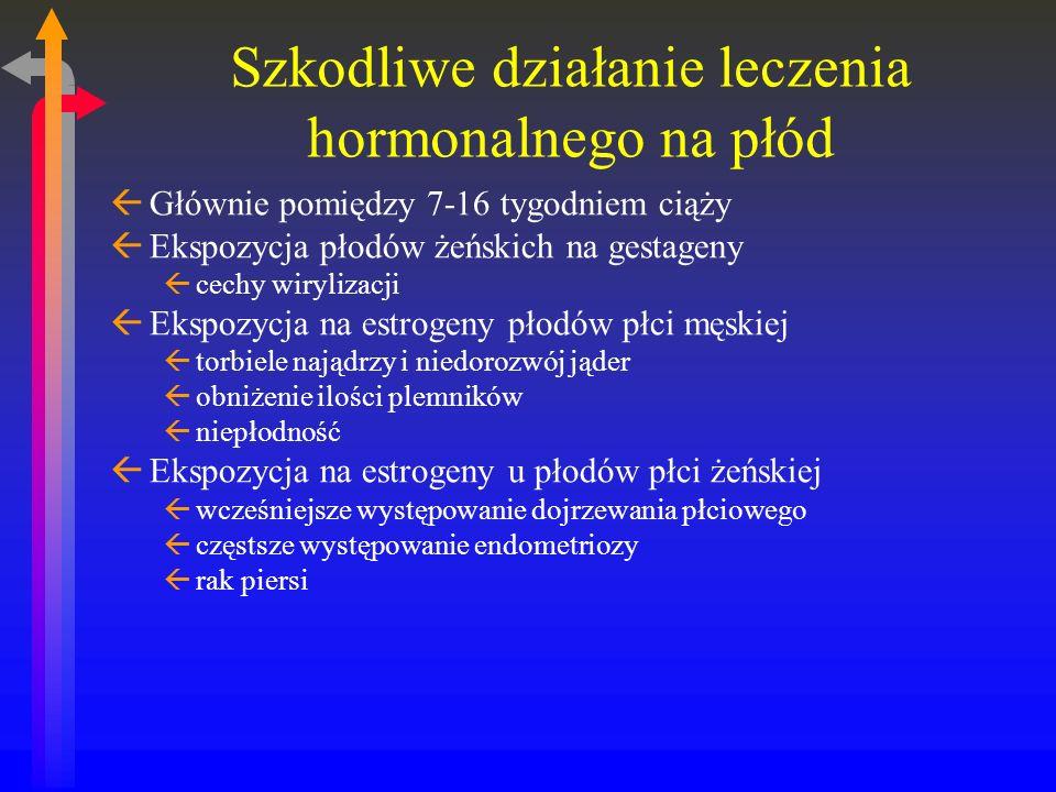 Szkodliwe działanie leczenia hormonalnego na płód
