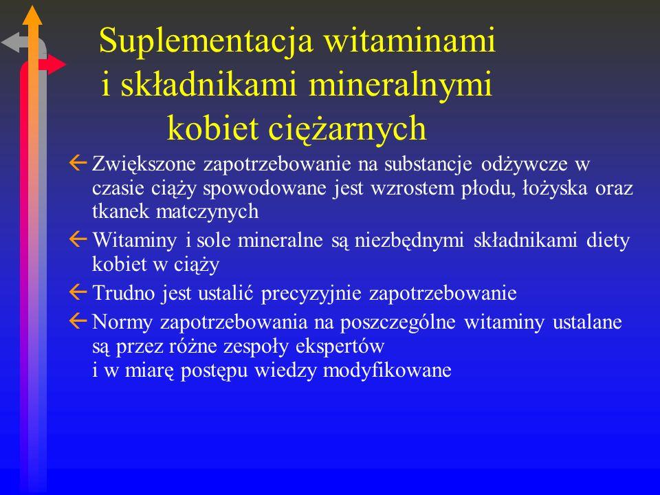 Suplementacja witaminami i składnikami mineralnymi kobiet ciężarnych