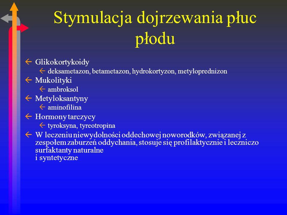 Stymulacja dojrzewania płuc płodu
