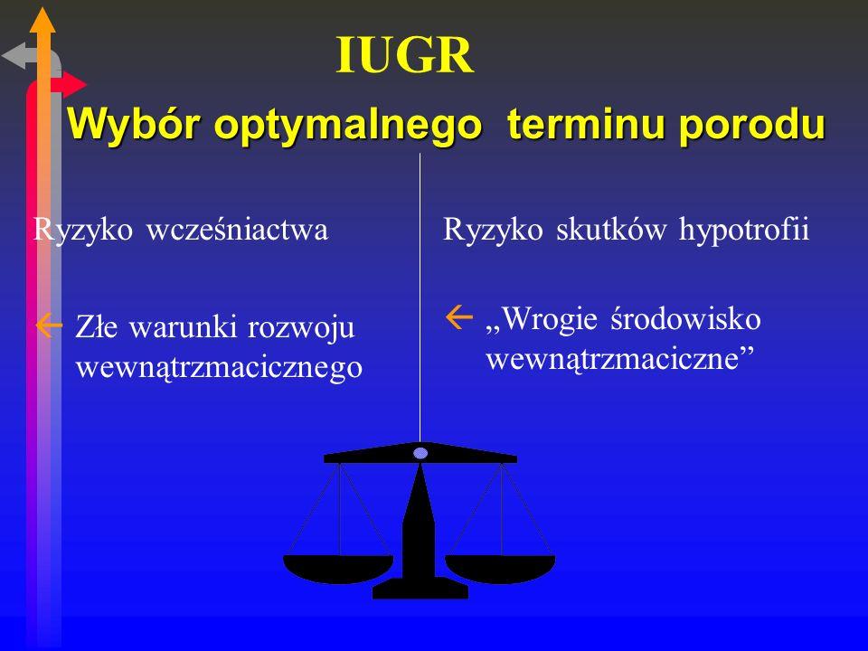 IUGR Wybór optymalnego terminu porodu Ryzyko wcześniactwa
