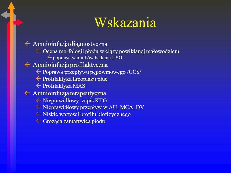 Wskazania Amnioinfuzja diagnostyczna Amnioinfuzja profilaktyczna