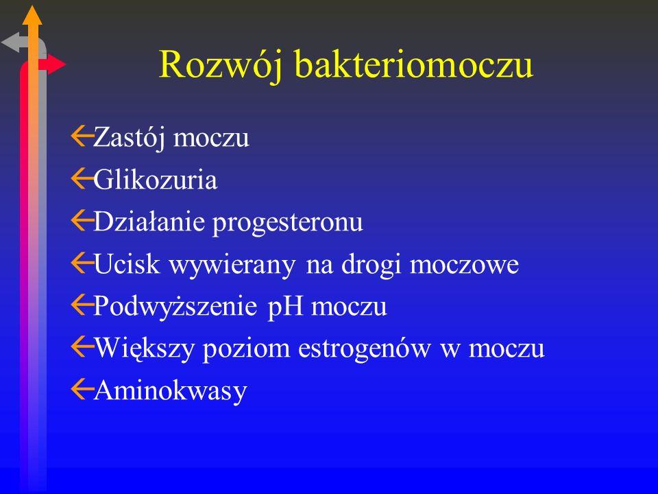 Rozwój bakteriomoczu Zastój moczu Glikozuria Działanie progesteronu
