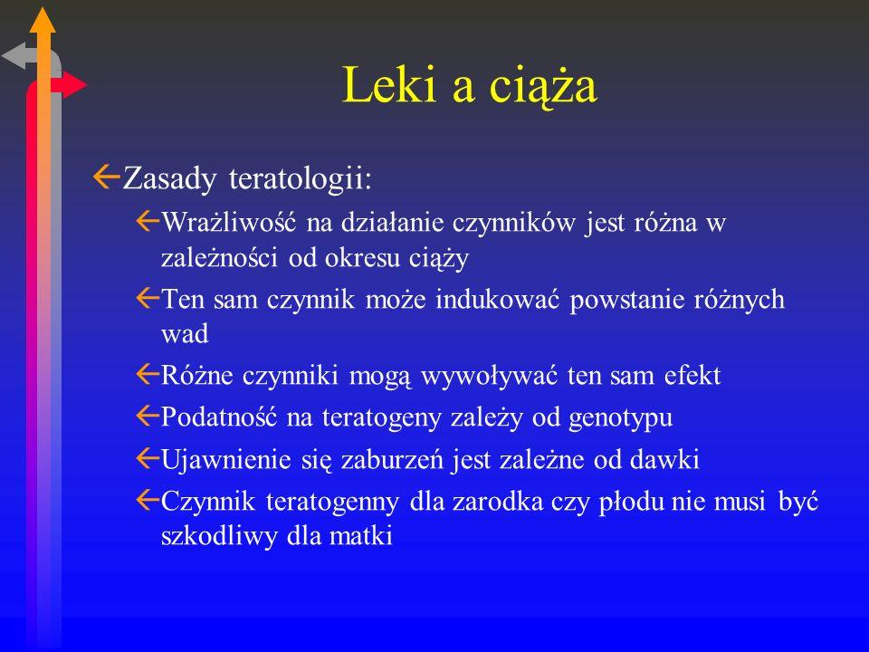 Leki a ciąża Zasady teratologii: