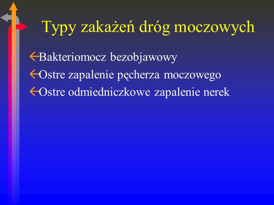 Typy zakażeń dróg moczowych